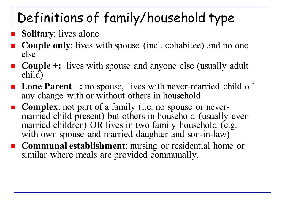 Definitions of family/household type Solitary: lives alone Couple only: lives with spouse (incl.