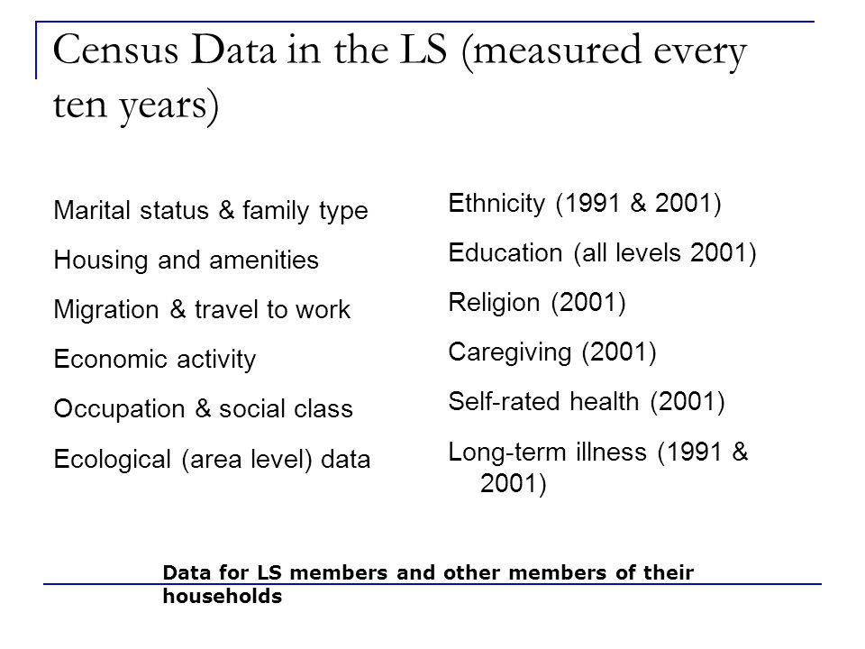 Census Data in the LS (measured every ten years) Marital status & family type Housing and amenities Migration & travel to work Economic activity Occupation & social class Ecological (area level) data Ethnicity (1991 & 2001) Education (all levels 2001) Religion (2001) Caregiving (2001) Self-rated health (2001) Long-term illness (1991 & 2001) Data for LS members and other members of their households
