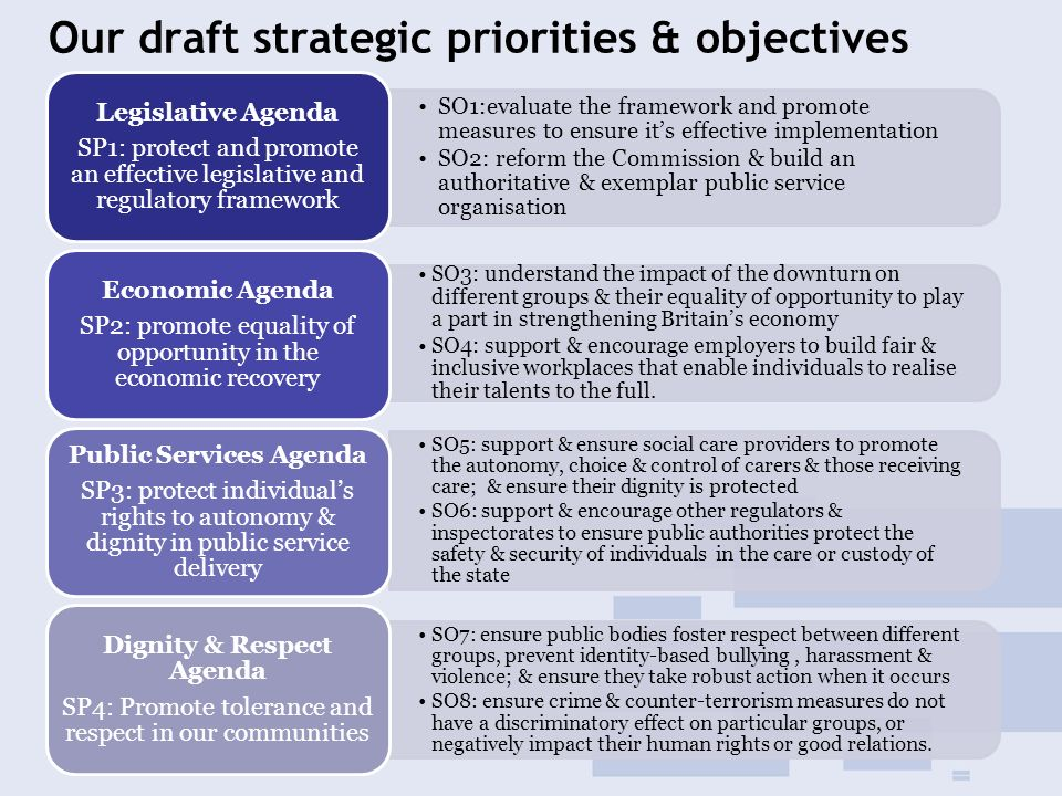 Our draft strategic priorities & objectives SO1:evaluate the framework and promote measures to ensure its effective implementation SO2: reform the Commission & build an authoritative & exemplar public service organisation Legislative Agenda SP1: protect and promote an effective legislative and regulatory framework SO3: understand the impact of the downturn on different groups & their equality of opportunity to play a part in strengthening Britains economy SO4: support & encourage employers to build fair & inclusive workplaces that enable individuals to realise their talents to the full.