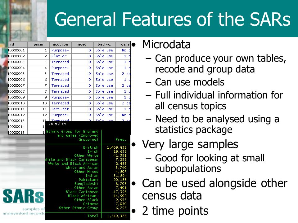 General Features of the SARs Microdata –Can produce your own tables, recode and group data –Can use models –Full individual information for all census topics –Need to be analysed using a statistics package Very large samples –Good for looking at small subpopulations Can be used alongside other census data 2 time points