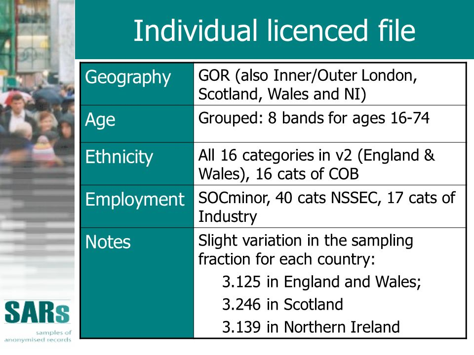 Individual licenced file Geography GOR (also Inner/Outer London, Scotland, Wales and NI) Age Grouped: 8 bands for ages 16-74 Ethnicity All 16 categories in v2 (England & Wales), 16 cats of COB Employment SOCminor, 40 cats NSSEC, 17 cats of Industry Notes Slight variation in the sampling fraction for each country: 3.125 in England and Wales; 3.246 in Scotland 3.139 in Northern Ireland