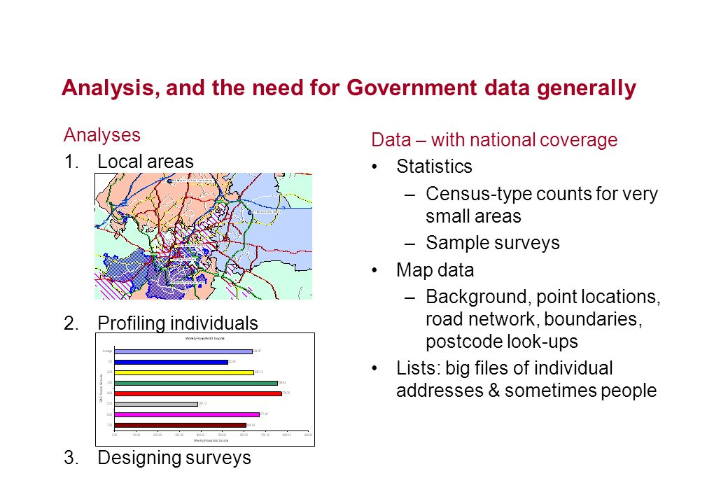 Analysis, and the need for Government data generally Analyses 1.Local areas 2.Profiling individuals 3.Designing surveys Data – with national coverage Statistics –Census-type counts for very small areas –Sample surveys Map data –Background, point locations, road network, boundaries, postcode look-ups Lists: big files of individual addresses & sometimes people