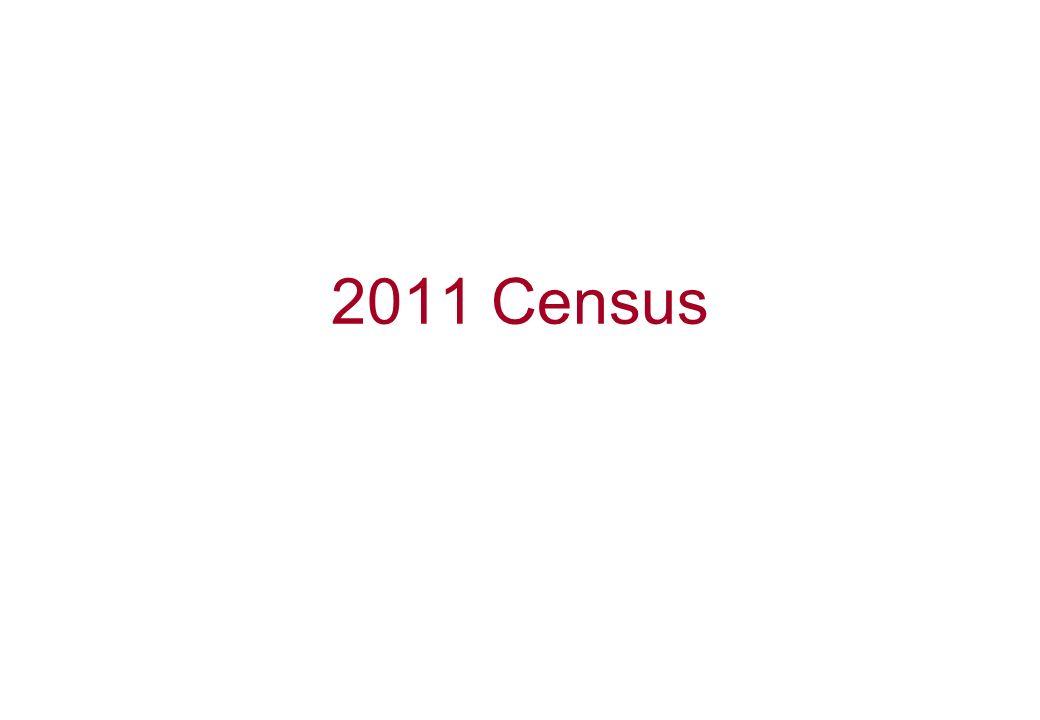2011 Census