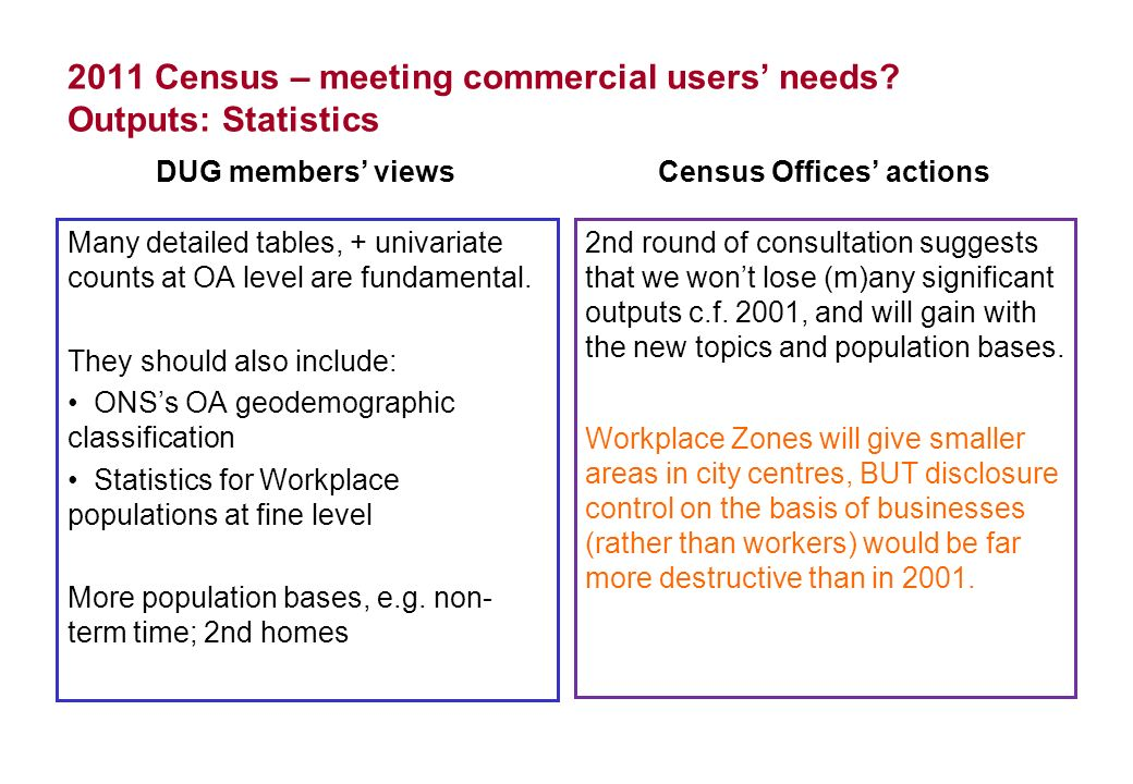 2011 Census – meeting commercial users needs? Outputs: Statistics DUG members views Many detailed tables, + univariate counts at OA level are fundamen