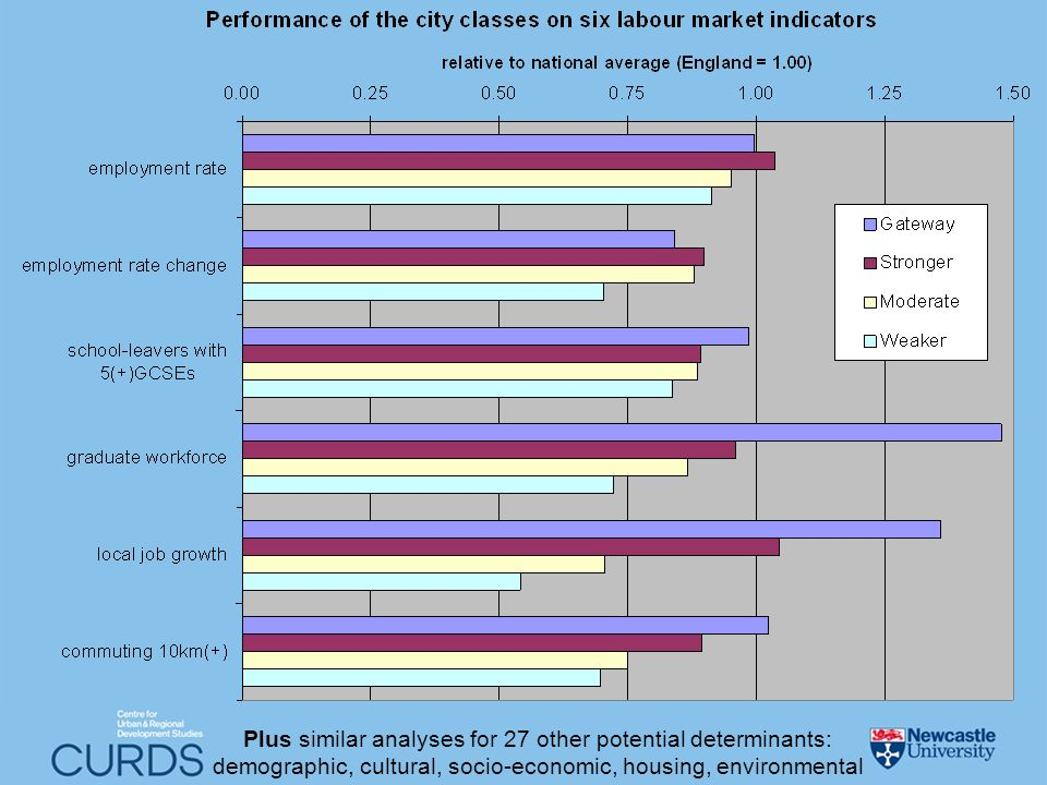 Plus similar analyses for 27 other potential determinants: demographic, cultural, socio-economic, housing, environmental