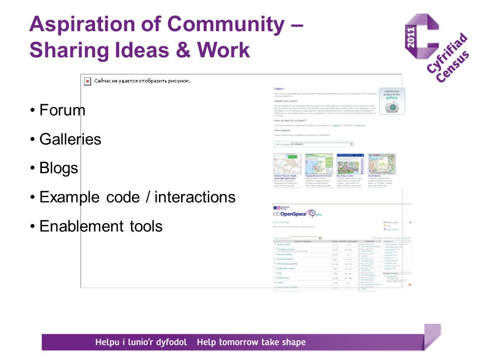 Aspiration of Community – Sharing Ideas & Work Forum Galleries Blogs Example code / interactions Enablement tools