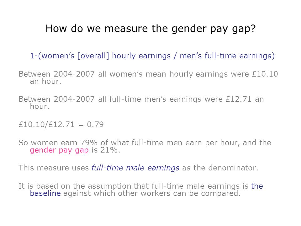 Forms of Employment BHPS, by Gender and Time