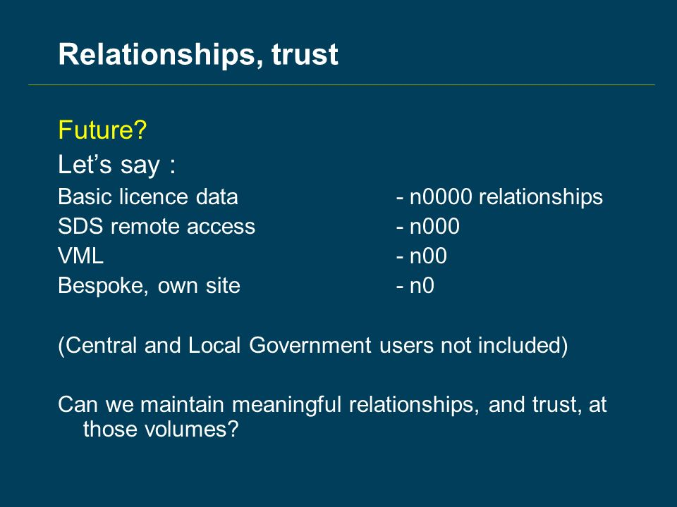 Relationships, trust Future.