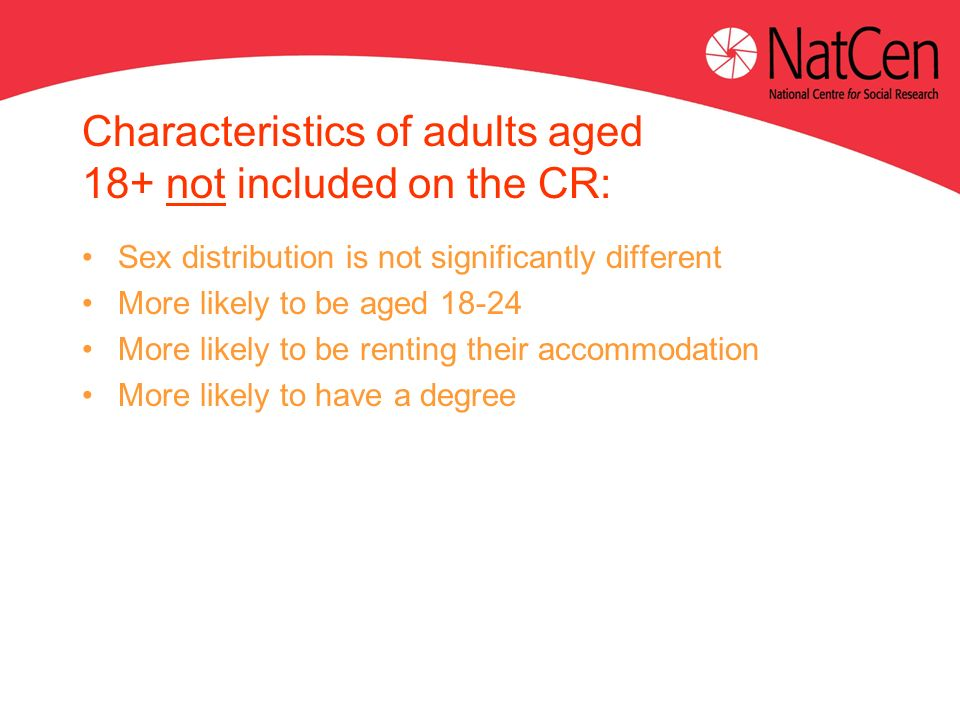 Characteristics of adults aged 18+ not included on the CR: Sex distribution is not significantly different More likely to be aged 18-24 More likely to be renting their accommodation More likely to have a degree