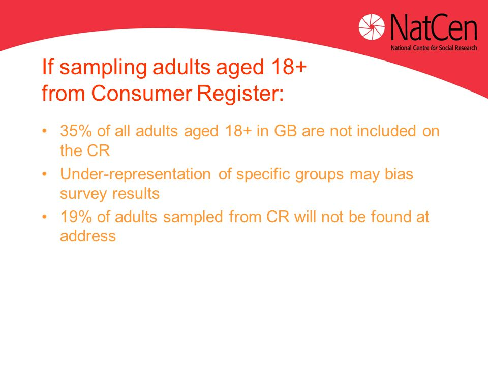 If sampling adults aged 18+ from Consumer Register: 35% of all adults aged 18+ in GB are not included on the CR Under-representation of specific group