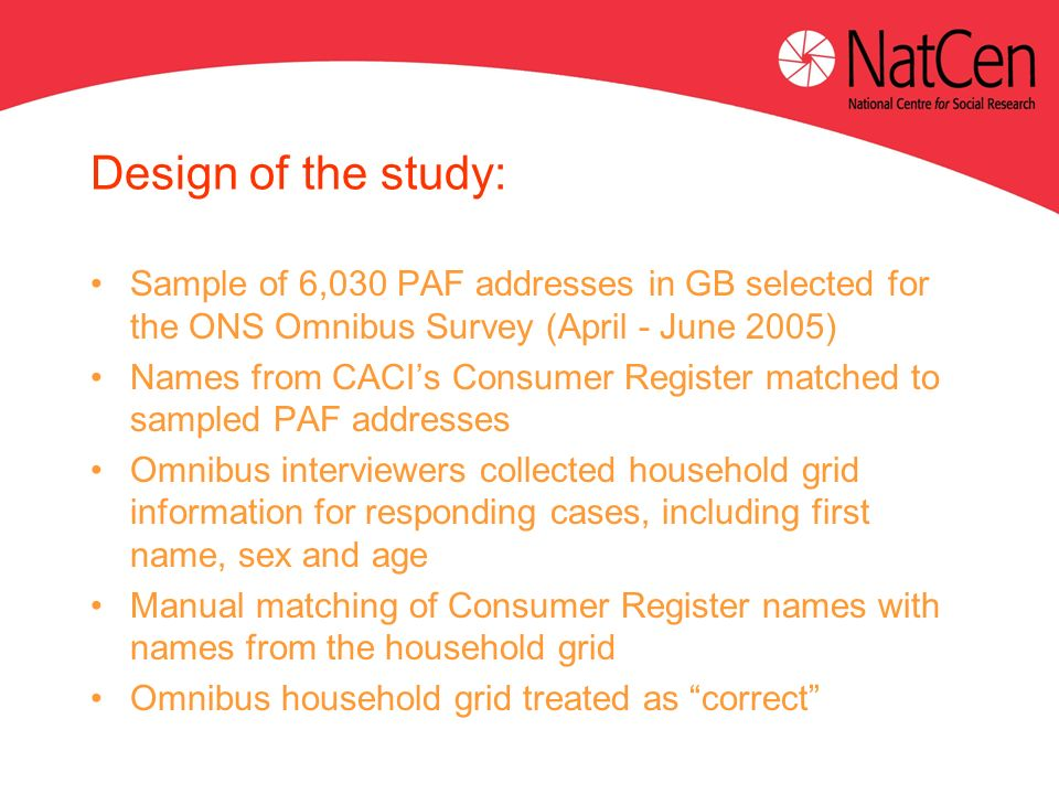 Design of the study: Sample of 6,030 PAF addresses in GB selected for the ONS Omnibus Survey (April - June 2005) Names from CACIs Consumer Register matched to sampled PAF addresses Omnibus interviewers collected household grid information for responding cases, including first name, sex and age Manual matching of Consumer Register names with names from the household grid Omnibus household grid treated as correct