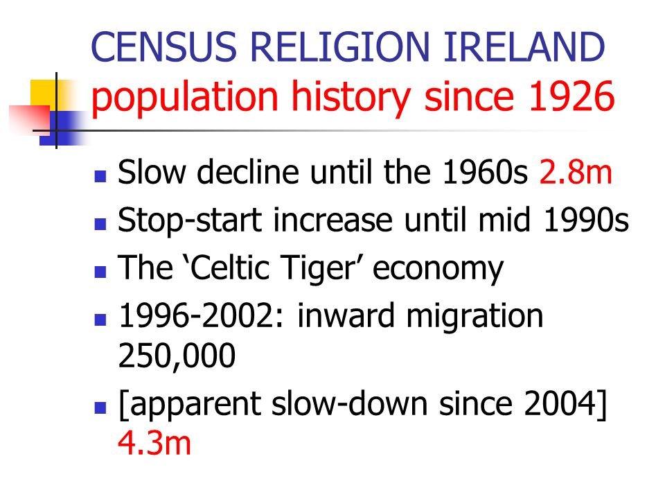 CENSUS RELIGION IRELAND population history since 1926 Slow decline until the 1960s 2.8m Stop-start increase until mid 1990s The Celtic Tiger economy 1