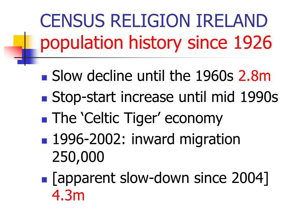 CENSUS RELIGION IRELAND The New Irish : SAPS Religion: Roman Catholic (88½%); All other stated religions (6%); None (3½%); not stated (2%) Nationality: Irish (including dual nationality); British; Other Birth country: Republic; UK; elsewhere