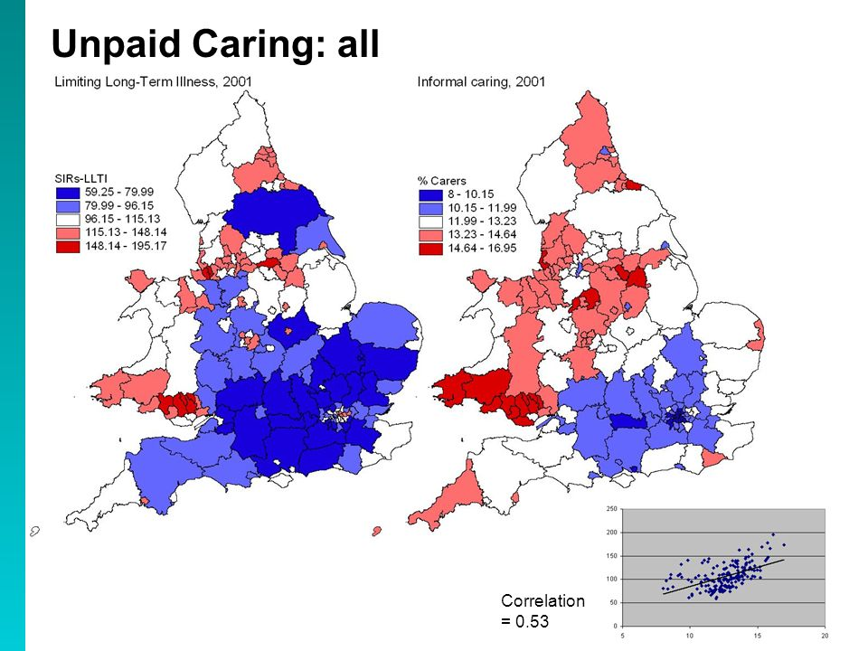 Modelled odds of unpaid caring Outcome variable: Did / Did not care for somebody Explanatory variables: Age, Sex, Ethnic group, Religion NS-SEC, Qualifications, House type, Area type Models for: Caring within the household Caring outside the household Whether: a.) Cares or b.) Cares 20+ hours per week