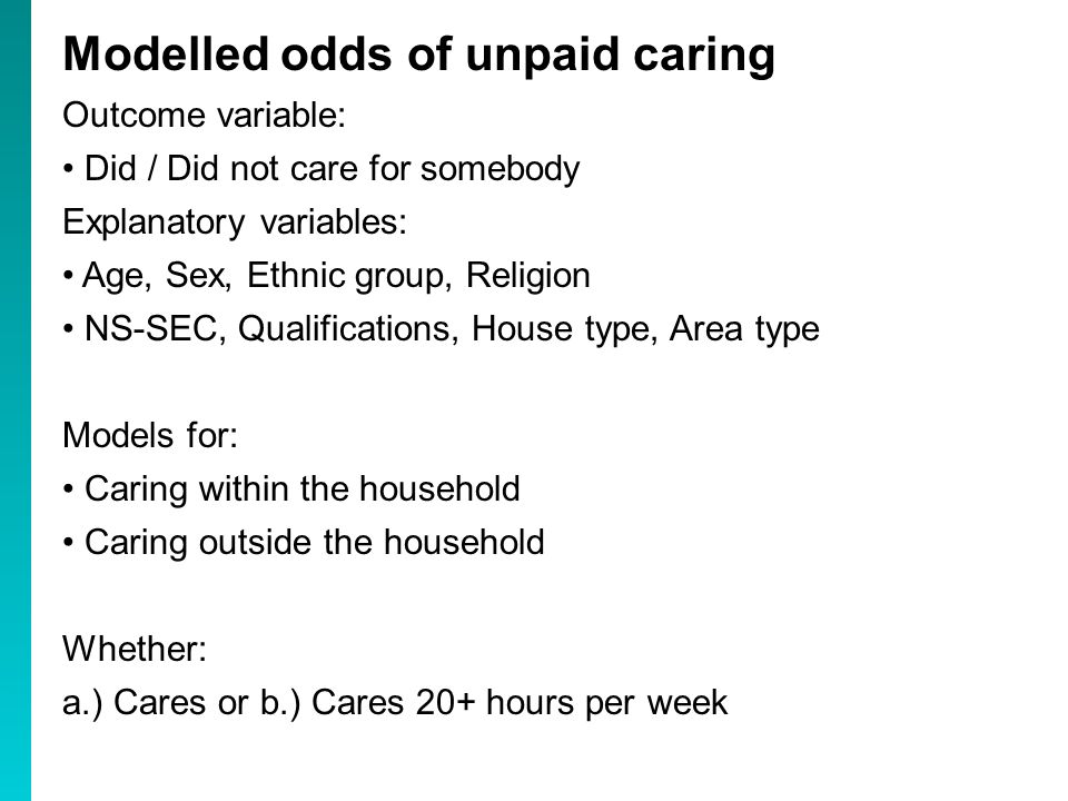 Modelled odds of unpaid caring Outcome variable: Did / Did not care for somebody Explanatory variables: Age, Sex, Ethnic group, Religion NS-SEC, Quali