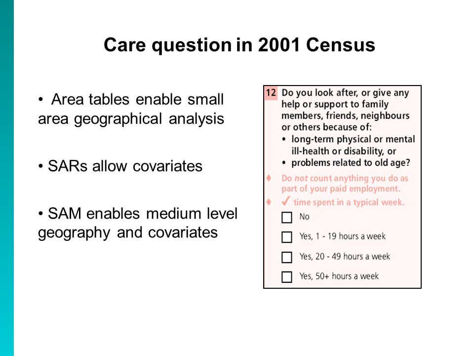 Care question in 2001 Census Area tables enable small area geographical analysis SARs allow covariates SAM enables medium level geography and covariates