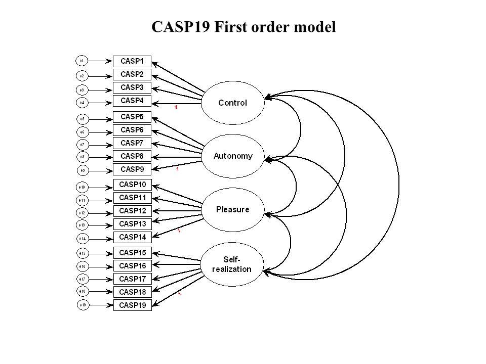 CASP19 First order model