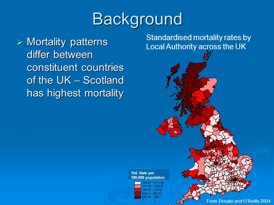 Background Mortality patterns differ between constituent countries of the UK – Scotland has highest mortality Mortality patterns differ between consti