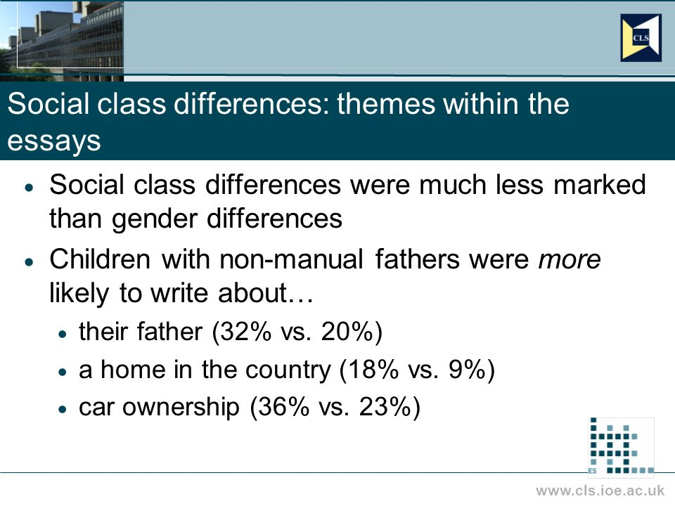 www.cls.ioe.ac.uk Social class differences: themes within the essays Social class differences were much less marked than gender differences Children with non-manual fathers were more likely to write about… their father (32% vs.