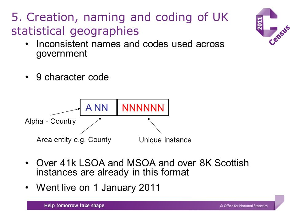 5. Creation, naming and coding of UK statistical geographies Inconsistent names and codes used across government 9 character code Over 41k LSOA and MS