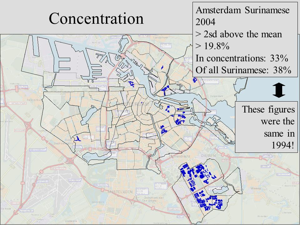 Concentration Amsterdam Surinamese 2004 > 2sd above the mean > 19.8% In concentrations: 33% Of all Surinamese: 38% These figures were the same in 1994
