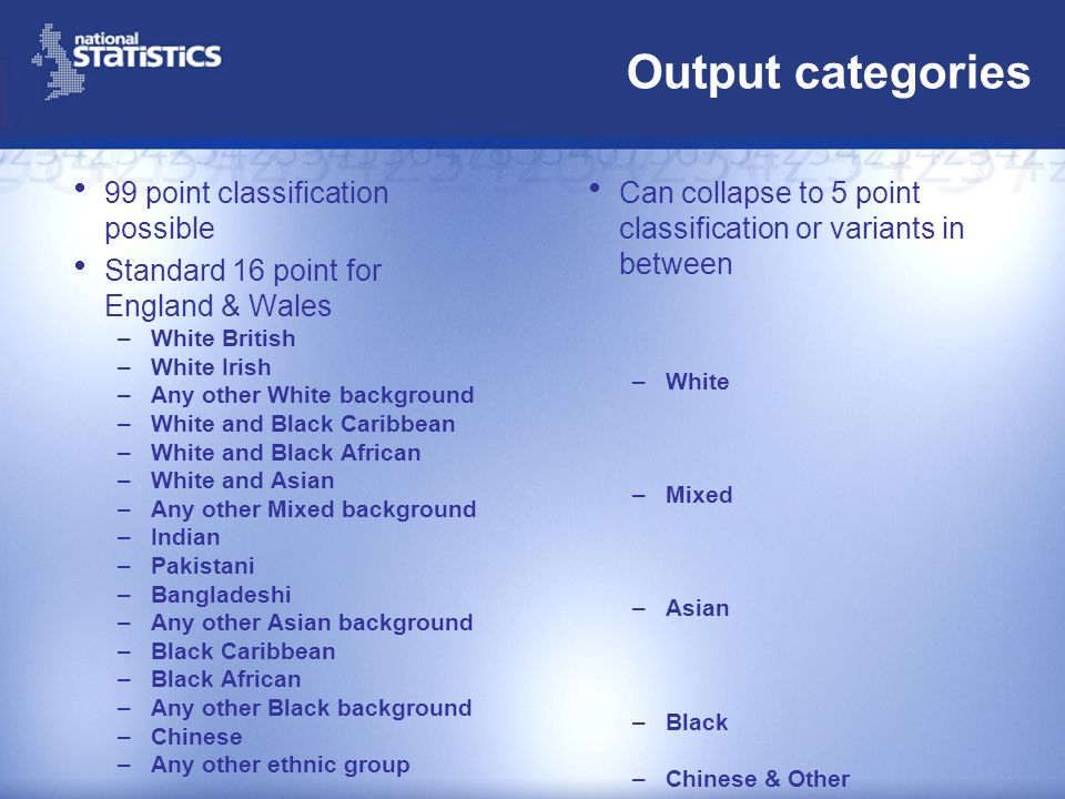 Output categories 99 point classification possible Standard 16 point for England & Wales –White British –White Irish –Any other White background –White and Black Caribbean –White and Black African –White and Asian –Any other Mixed background –Indian –Pakistani –Bangladeshi –Any other Asian background –Black Caribbean –Black African –Any other Black background –Chinese –Any other ethnic group Can collapse to 5 point classification or variants in between –White –Mixed –Asian –Black –Chinese & Other