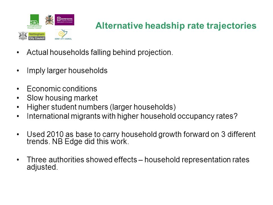 Alternative headship rate trajectories Actual households falling behind projection.