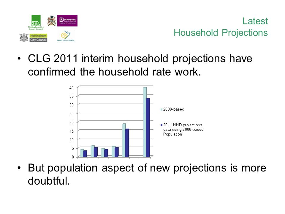 Latest Household Projections CLG 2011 interim household projections have confirmed the household rate work.