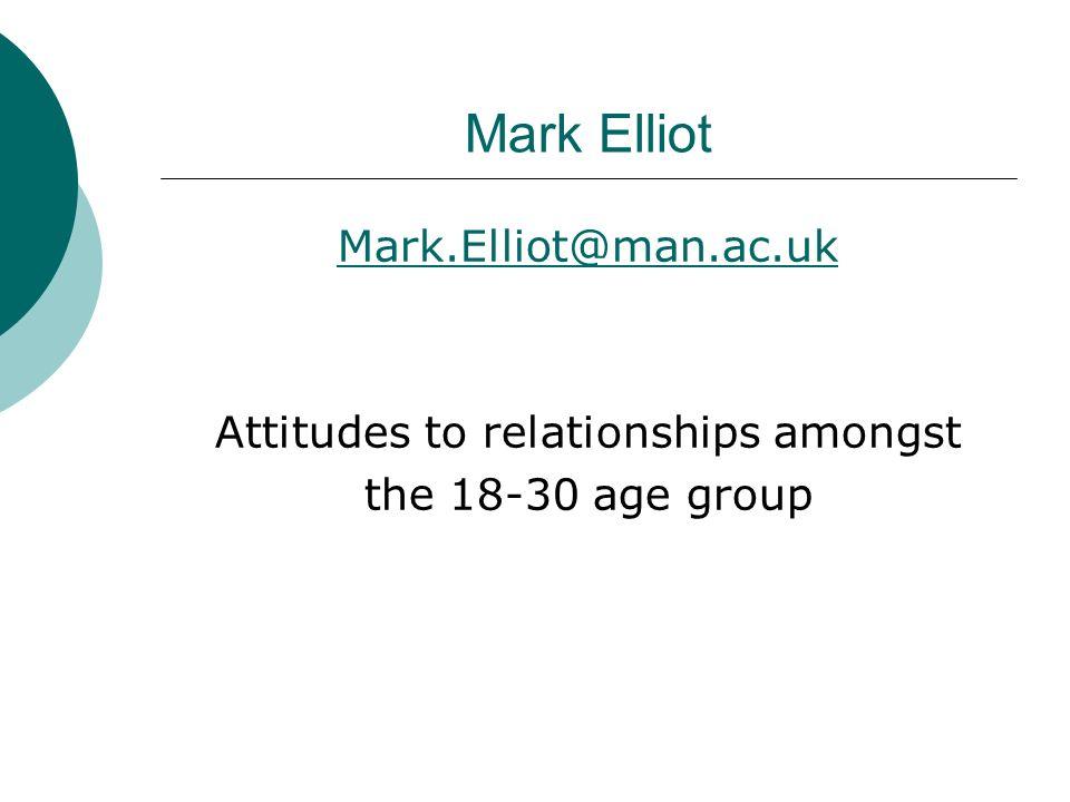 Mark Elliot Mark.Elliot@man.ac.uk Attitudes to relationships amongst the 18-30 age group