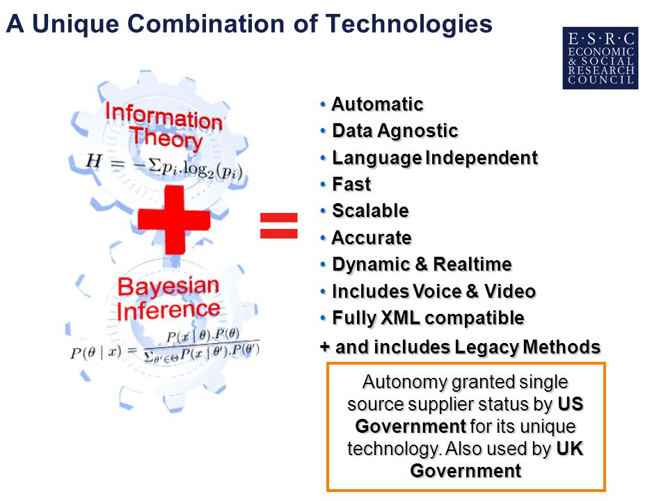 Automatic Automatic Data Agnostic Data Agnostic Language Independent Language Independent Fast Fast Scalable Scalable Accurate Accurate Dynamic & Realtime Dynamic & Realtime Includes Voice & Video Includes Voice & Video Fully XML compatible Fully XML compatible + and includes Legacy Methods = A Unique Combination of Technologies Autonomy granted single source supplier status by US Government for its unique technology.