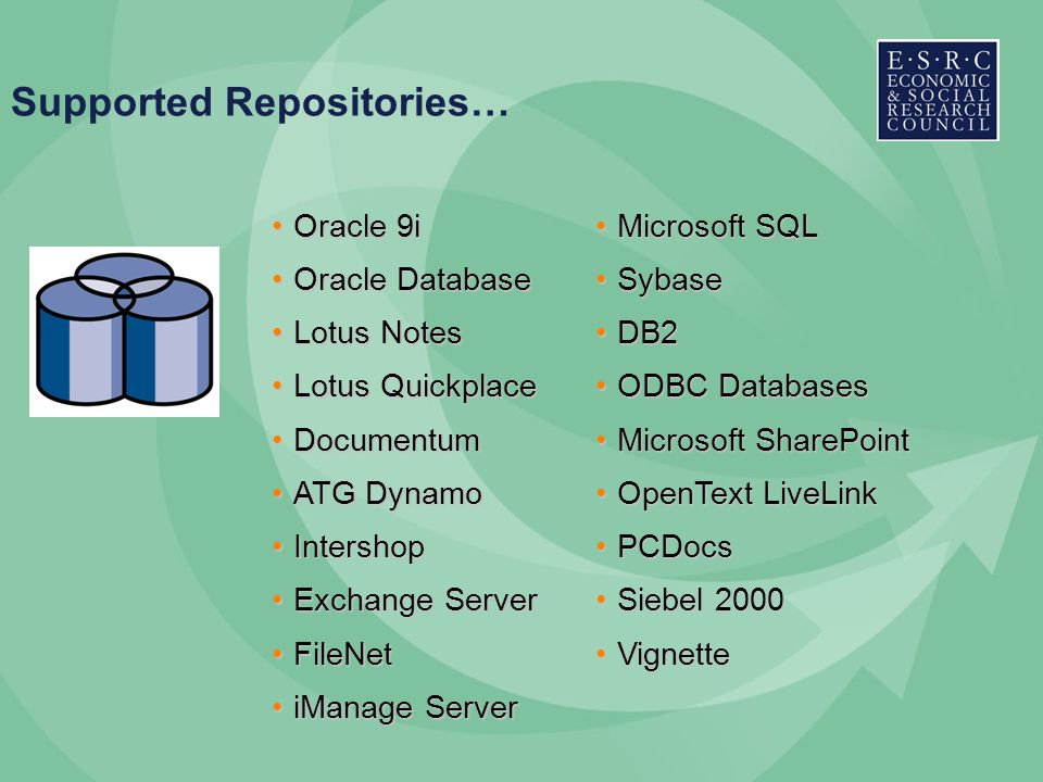 Supported Repositories… Oracle 9iOracle 9i Oracle DatabaseOracle Database Lotus NotesLotus Notes Lotus QuickplaceLotus Quickplace DocumentumDocumentum ATG DynamoATG Dynamo IntershopIntershop Exchange ServerExchange Server FileNetFileNet iManage ServeriManage Server Microsoft SQLMicrosoft SQL SybaseSybase DB2DB2 ODBC DatabasesODBC Databases Microsoft SharePointMicrosoft SharePoint OpenText LiveLinkOpenText LiveLink PCDocsPCDocs Siebel 2000Siebel 2000 VignetteVignette