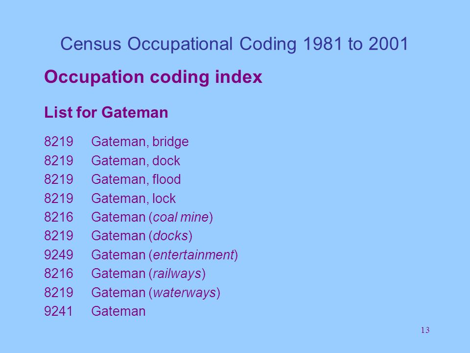 13 Census Occupational Coding 1981 to 2001 Occupation coding index List for Gateman 8219Gateman, bridge 8219Gateman, dock 8219Gateman, flood 8219Gateman, lock 8216Gateman (coal mine) 8219Gateman (docks) 9249Gateman (entertainment) 8216Gateman (railways) 8219Gateman (waterways) 9241Gateman