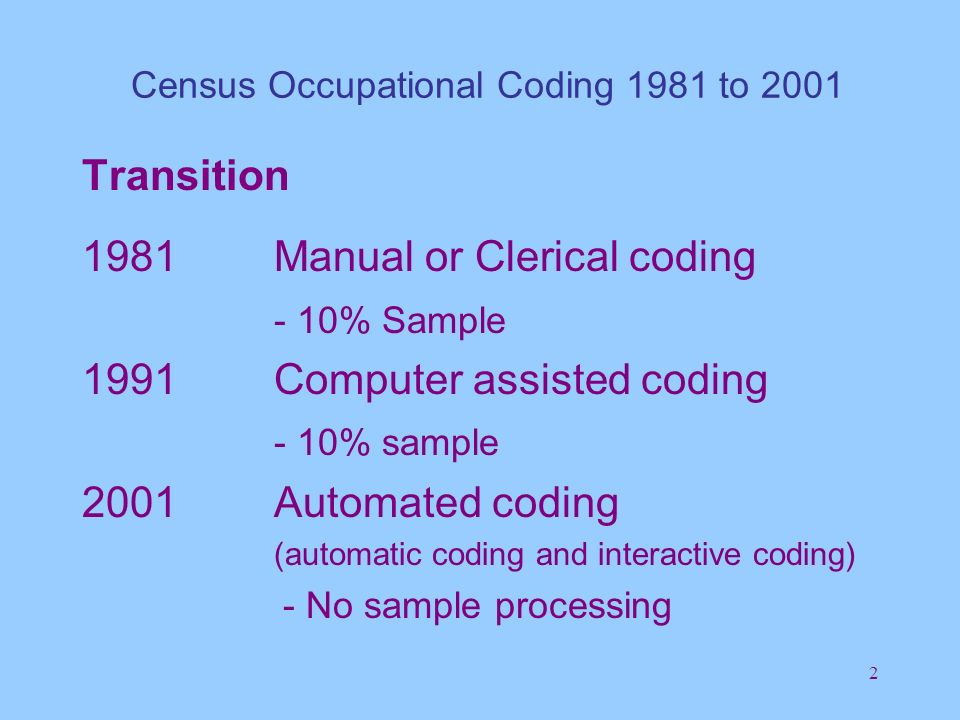 3 Census Occupational Coding 1981 to 2001 Census processing 1981Managed in-house - Titchfield and Bootle offices 1991Managed in-house - Titchfield and Hillington offices 2001Contracted to Lockheed Martin - Widnes office