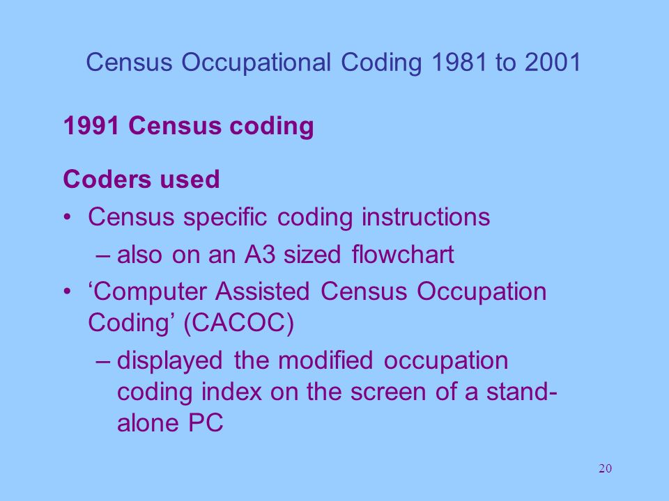 20 Census Occupational Coding 1981 to 2001 1991 Census coding Coders used Census specific coding instructions –also on an A3 sized flowchart Computer Assisted Census Occupation Coding (CACOC) –displayed the modified occupation coding index on the screen of a stand- alone PC