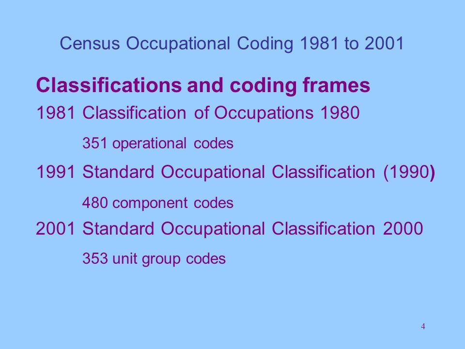 5 Census Occupational Coding 1981 to 2001 Information needed by the coding index CO80 SOCSOC 1990 2000 Job title Job description Industry of employer Professional qualifications Employee/Self-employed Major organisation
