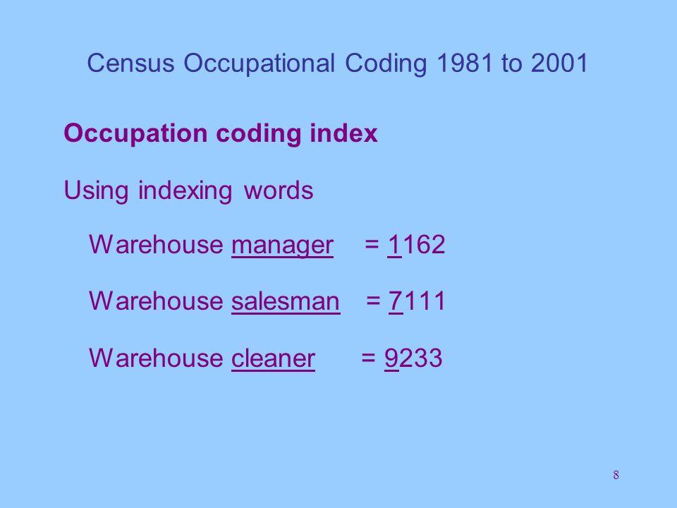 19 Census Occupational Coding 1981 to 2001 1981 Census Modified Occupation Coding Index Gateman; bridge … … … … … 338 dock … … … … … 338 flood … … … … … 338 lock … … … … … 338 Gateman- … … … … … 140 503 … … … … … 321 742 … … … … … 321 746, 749 - waterways..