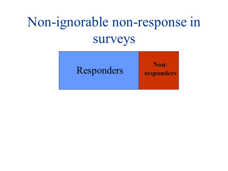 Non-ignorable non-response in surveys Responders Non- responders