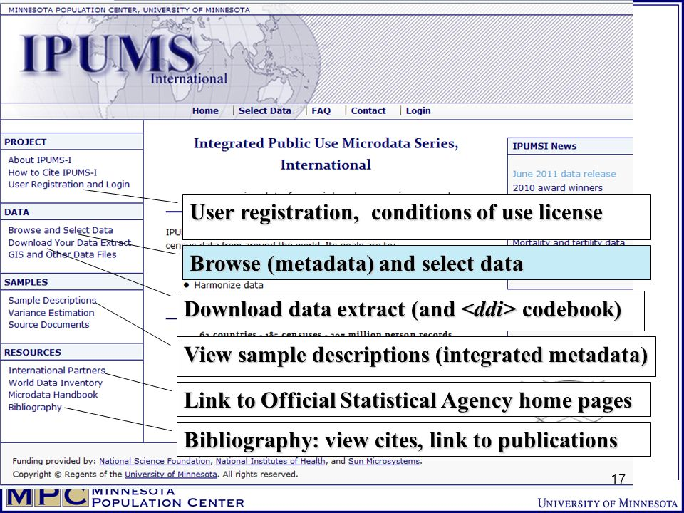 User registration, conditions of use license Browse (metadata) and select data Link to Official Statistical Agency home pages View sample descriptions (integrated metadata) Download data extract (and codebook) Bibliography: view cites, link to publications 17