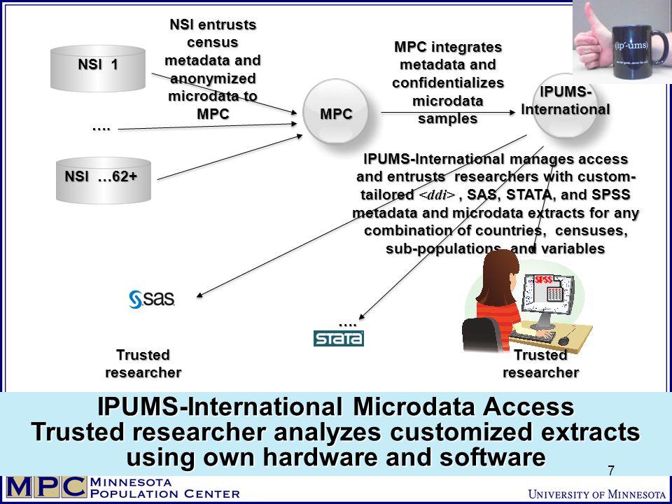 MPC NSI …62+ NSI 1 ….