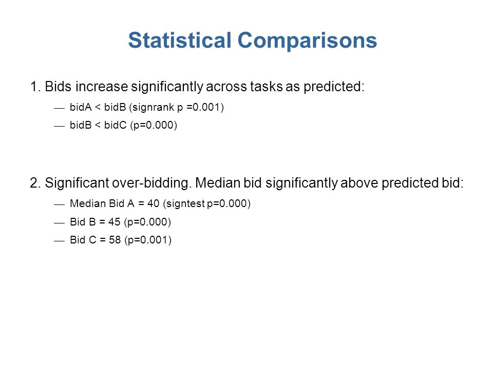 Statistical Comparisons 1. Bids increase significantly across tasks as predicted: bidA < bidB (signrank p =0.001) bidB < bidC (p=0.000) 2. Significant