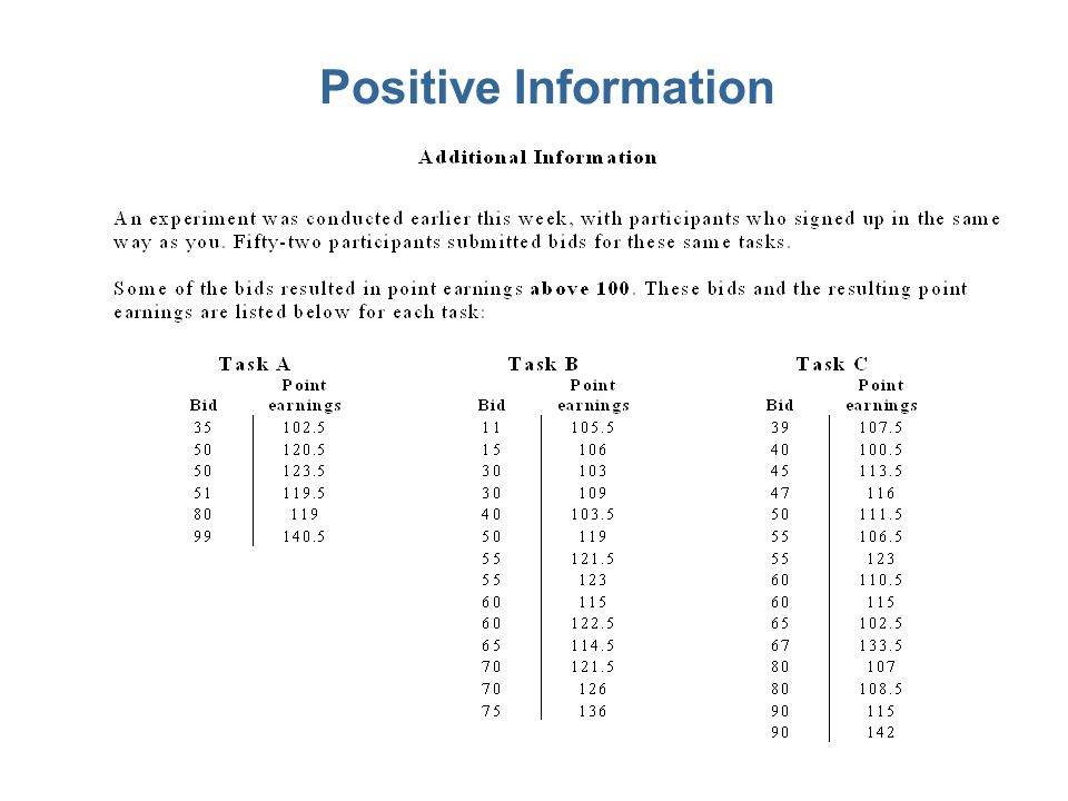Positive Information