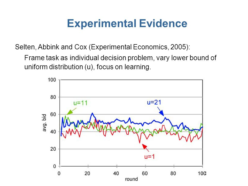 Selten, Abbink and Cox (Experimental Economics, 2005): Frame task as individual decision problem, vary lower bound of uniform distribution (u), focus on learning.
