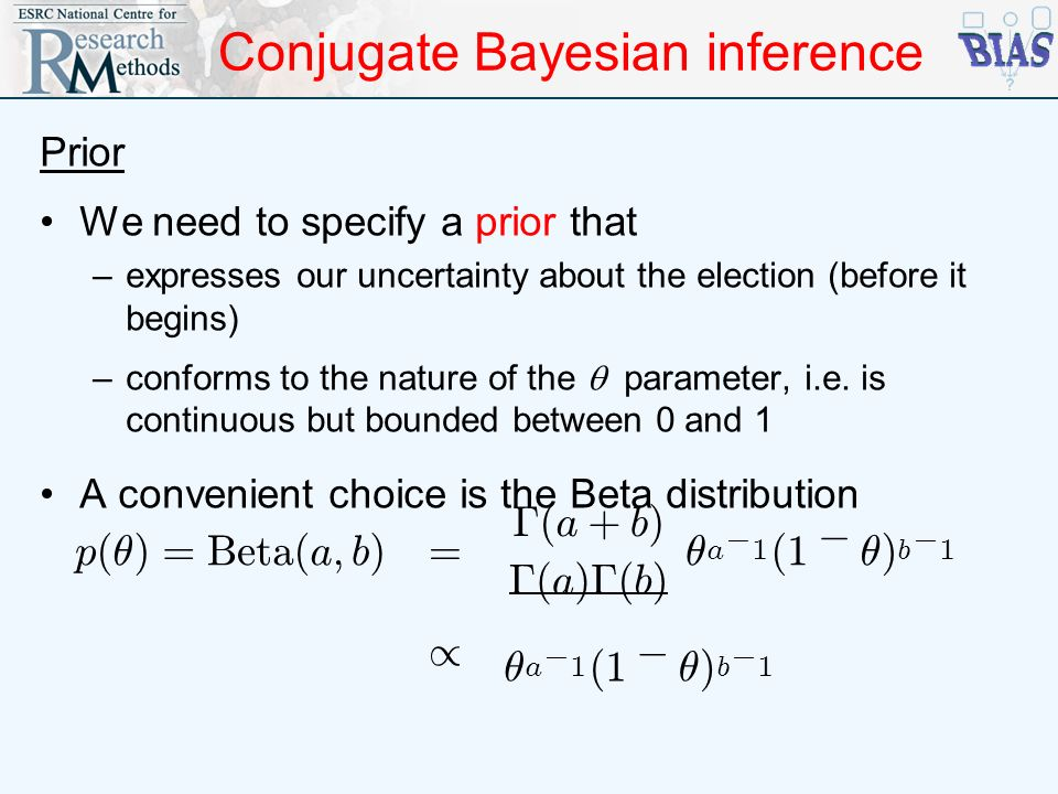 Conjugate Bayesian inference Prior We need to specify a prior that –expresses our uncertainty about the election (before it begins) –conforms to the n