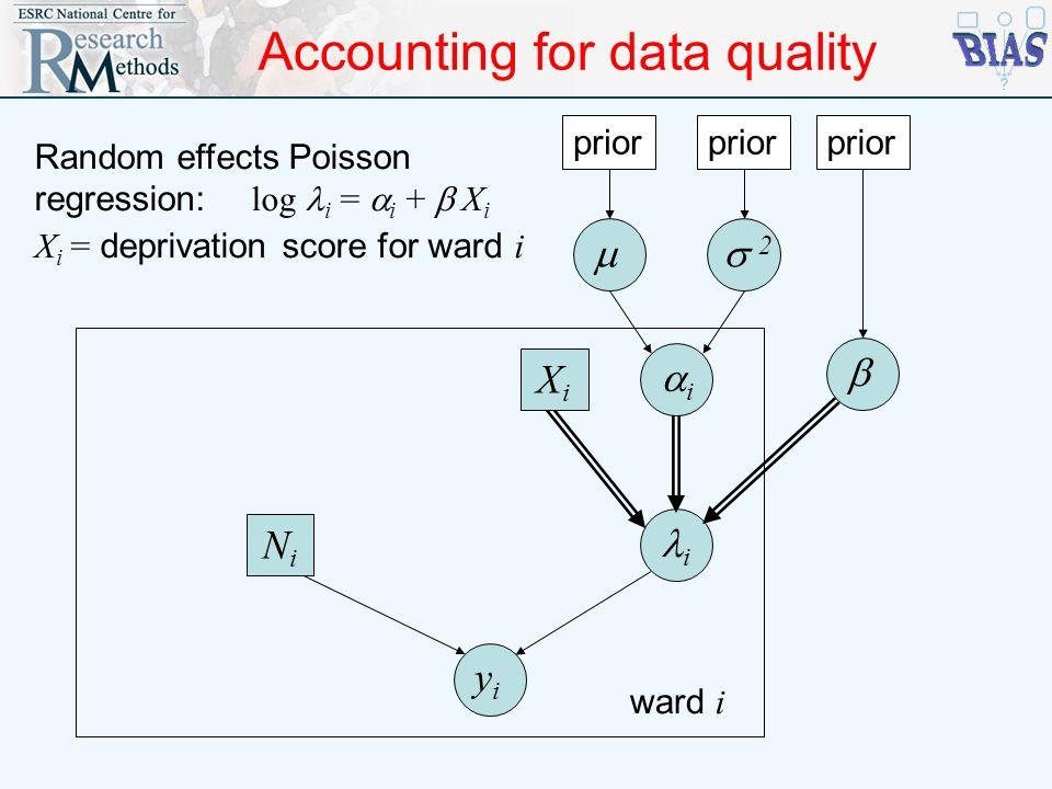Accounting for data quality i 2 i prior XiXi yiyi ward i NiNi Random effects Poisson regression: log i = i + X i X i = deprivation score for ward i