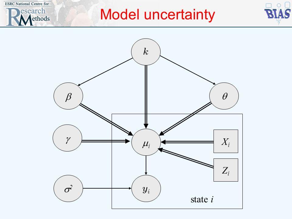 yiyi k 2 i state i XiXi ZiZi Model uncertainty
