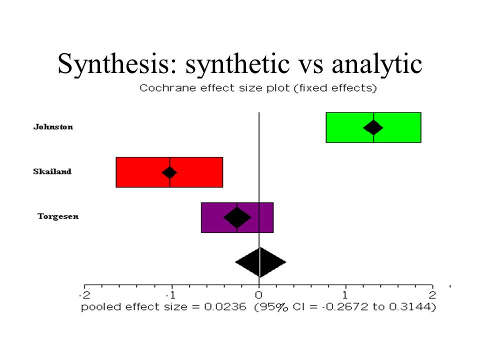 Synthesis: synthetic vs analytic