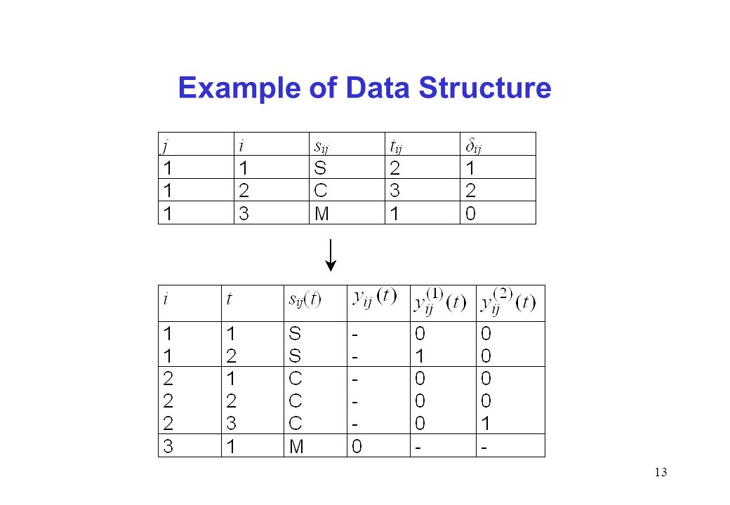 13 Example of Data Structure