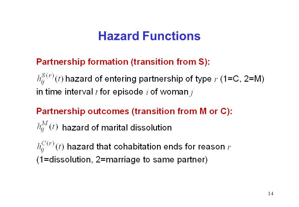 14 Hazard Functions