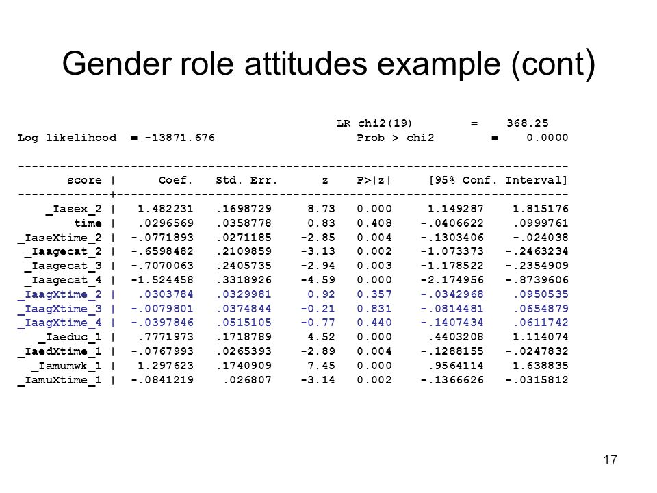 17 Gender role attitudes example (cont ) LR chi2(19) = 368.25 Log likelihood = -13871.676 Prob > chi2 = 0.0000 ------------------------------------------------------------------------------ score | Coef.
