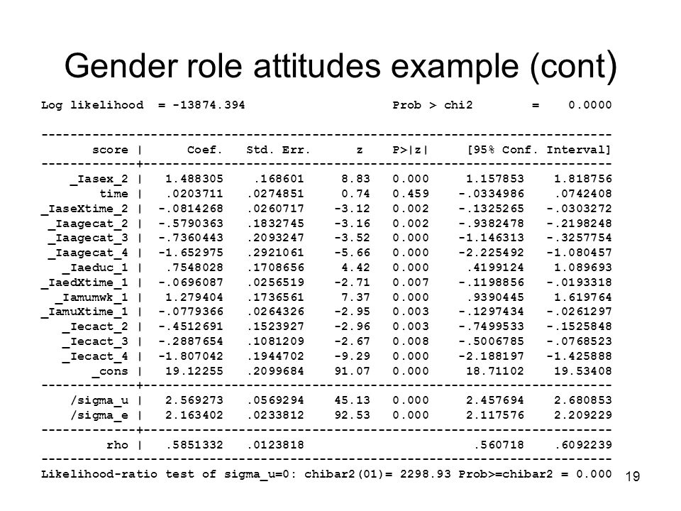 19 Gender role attitudes example (cont ) Log likelihood = -13874.394 Prob > chi2 = 0.0000 ------------------------------------------------------------------------------ score | Coef.
